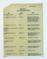 Mission Members, Children of Members, Rosters, War Service Data, 1942-45.
