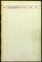 Board of Missions for Freedmen application book, ca. 1908-1915.
